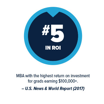 #5 in Roi - MBA with the highest return on investment for grads earning $100,000 - US News and World Report 2017